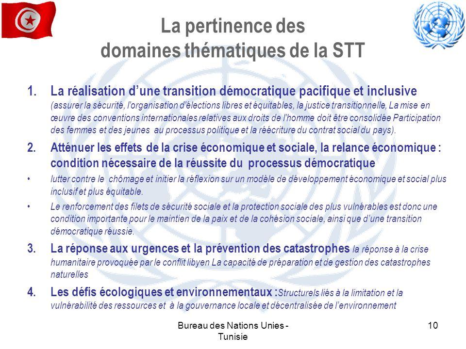 La pertinence des domaines thématiques de la STT 1. La réalisation dune transition démocratique pacifique et inclusive (assurer la sécurité, l'organis