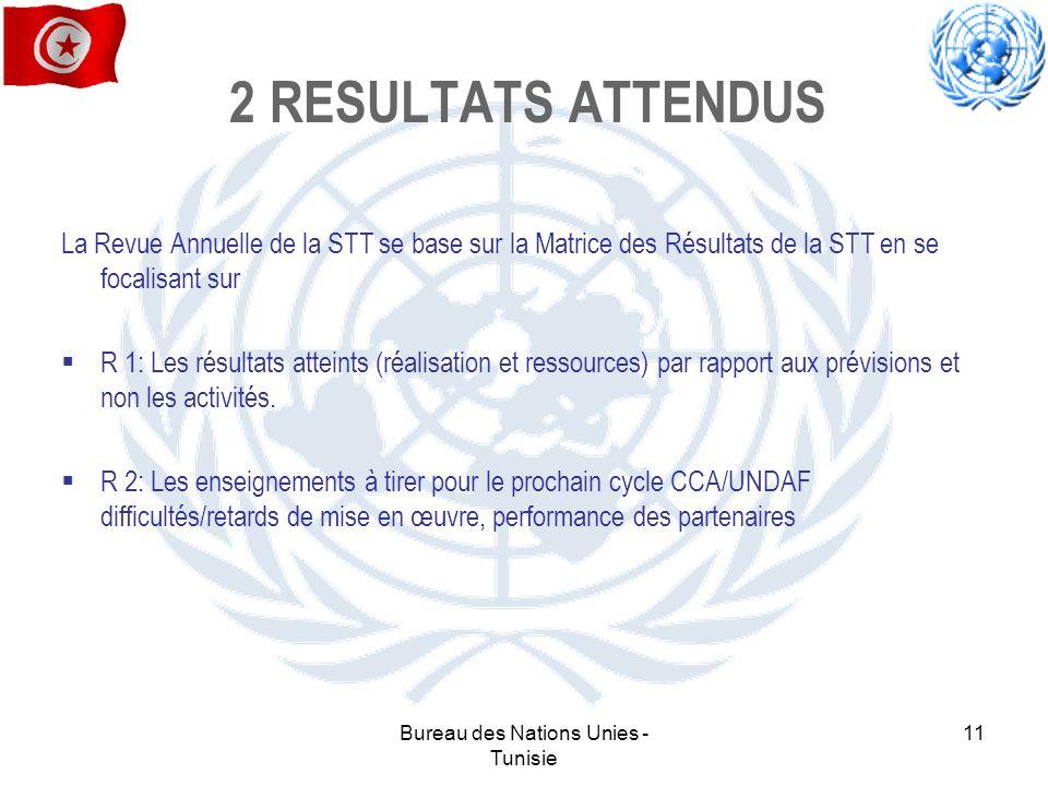 2 RESULTATS ATTENDUS La Revue Annuelle de la STT se base sur la Matrice des Résultats de la STT en se focalisant sur R 1: Les résultats atteints (réal
