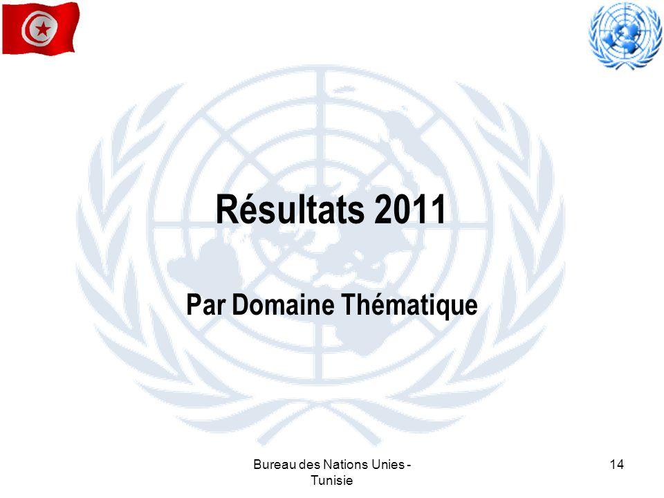 Résultats 2011 Par Domaine Thématique Bureau des Nations Unies - Tunisie 14