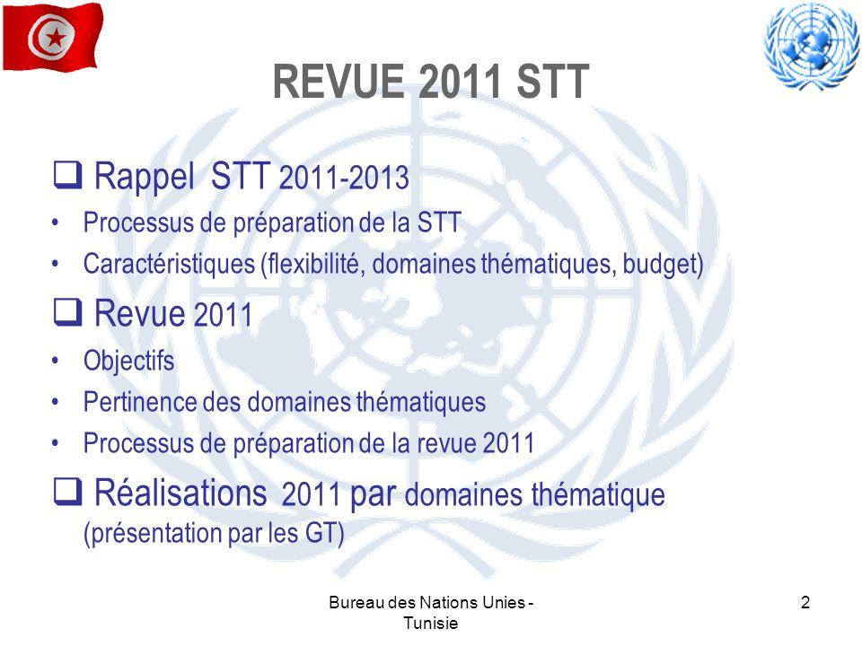 Les groupes thématiques ObjectifsGroupes Thématique CompositionAgence lead Objectif 1 Gouvernance démocratique 1PNUD, UNESCO, ONUNFEMMES, UNOPS, HCR, UNFPA, UNICEF, BIT, HCDH, ONUDI, ONUSIDA UNDP / OHCHR Objectif 2Un modèle économique et social inclusif &équitable 2 (création demploi et développement régional) UNICEF, UNFPA, FAO,PNUD,PAM,BIT,UNESCO, ONUFEMMES,UNOPS,OIM,ONUDI UNIDO/ FAO 3 (protection sociale) UNICEF, UNFPA, FAO,PNUD,PAM,BIT,UNESCO,ONUF EMMES,UNOPS,OIM,ONUDI UNICEF /UNFPA Objectif 3 Une réponse pertinente et efficace aux urgences immédiates et futures 4HCR, OIM, UNICEF, OMS, FAO, UNFPA, PAM, PNUD UNHCR /OIM Objectif 4 Un modèle de développement respectant lenvironnement et les principes de léconomie verte 5UNESCO, PNUD, FAO PAM, UNICEF, UNOPS, BIT UNDP/ UNIDO Bureau des Nations Unies - Tunisie 13