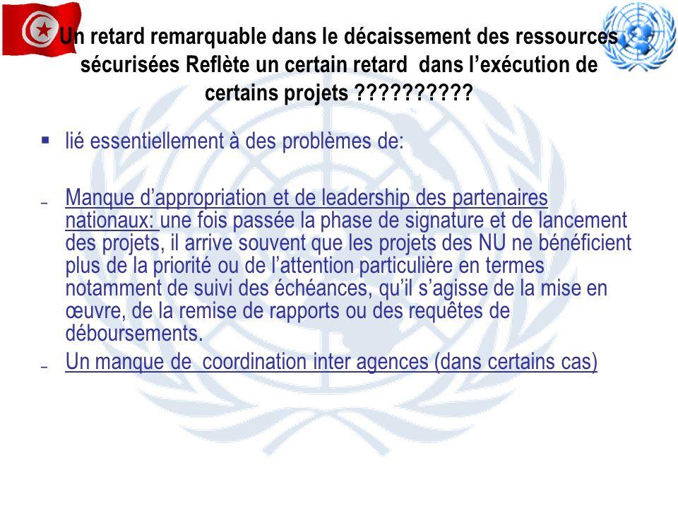 Un retard remarquable dans le décaissement des ressources sécurisées Reflète un certain retard dans lexécution de certains projets ?????????? lié esse