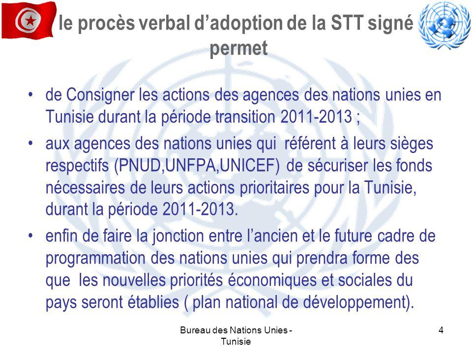 le procès verbal dadoption de la STT signé permet de Consigner les actions des agences des nations unies en Tunisie durant la période transition 2011-