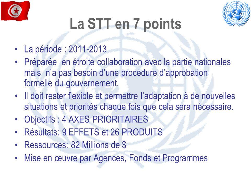 La STT en 7 points La période : 2011-2013 Préparée en étroite collaboration avec la partie nationales mais na pas besoin dune procédure dapprobation f
