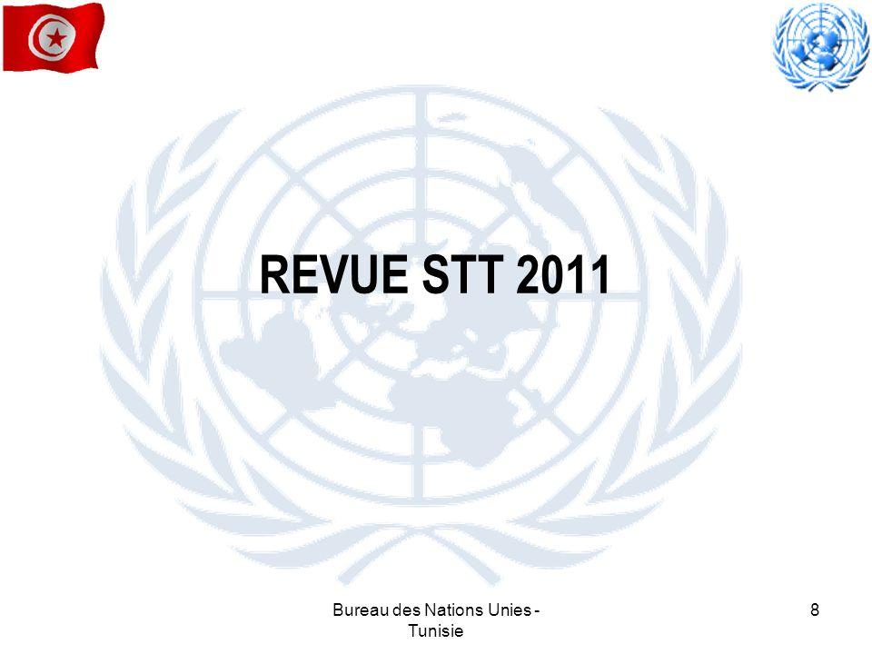 Objectifs Revue 2011 Examiner les progrès accomplis ( réalisations) par rapports aux résultats attendus et prévus dans la Matrice des résultats de la STT (2011-2013), et les déboursements des ressources sécurisées par le système des Nations Unies à la date du 31 Décembre 2011 Fournir des informations à lUNCT et de partager de façon formelle les réalisations de STT avec le MAE (DGOCI) et les partenaires dexécution des programmes.