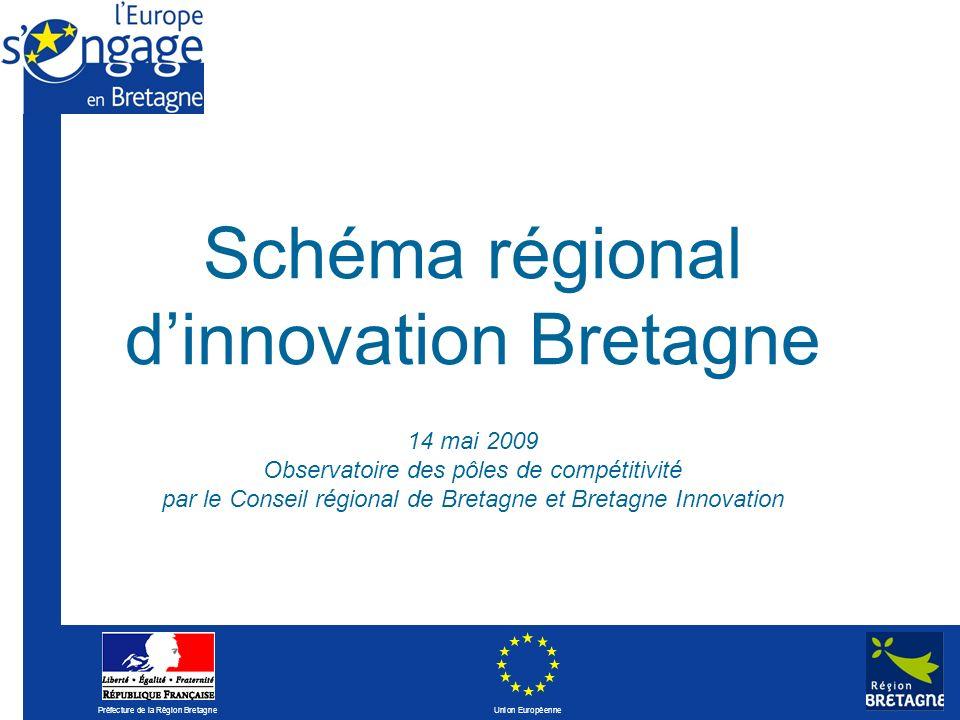Préfecture de la Région Bretagne Union Européenne Schéma régional dinnovation Bretagne 14 mai 2009 Observatoire des pôles de compétitivité par le Cons