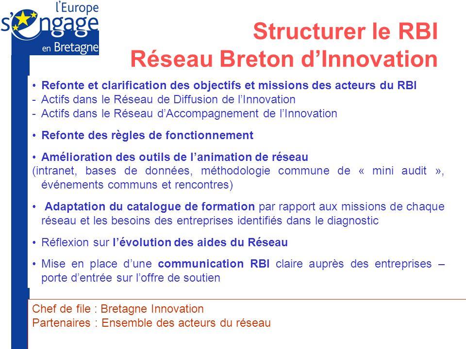 Préfecture de la Région Bretagne Union Européenne Refonte et clarification des objectifs et missions des acteurs du RBI -Actifs dans le Réseau de Diff