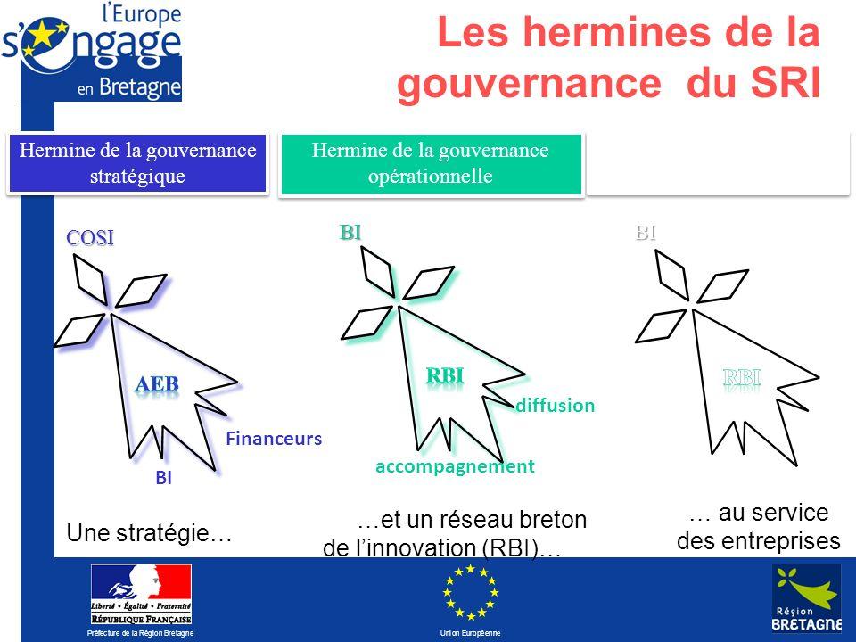 Préfecture de la Région Bretagne Union Européenne Les hermines de la gouvernance du SRIBI accompagnement diffusion BI Entreprises COSI BI Financeurs H