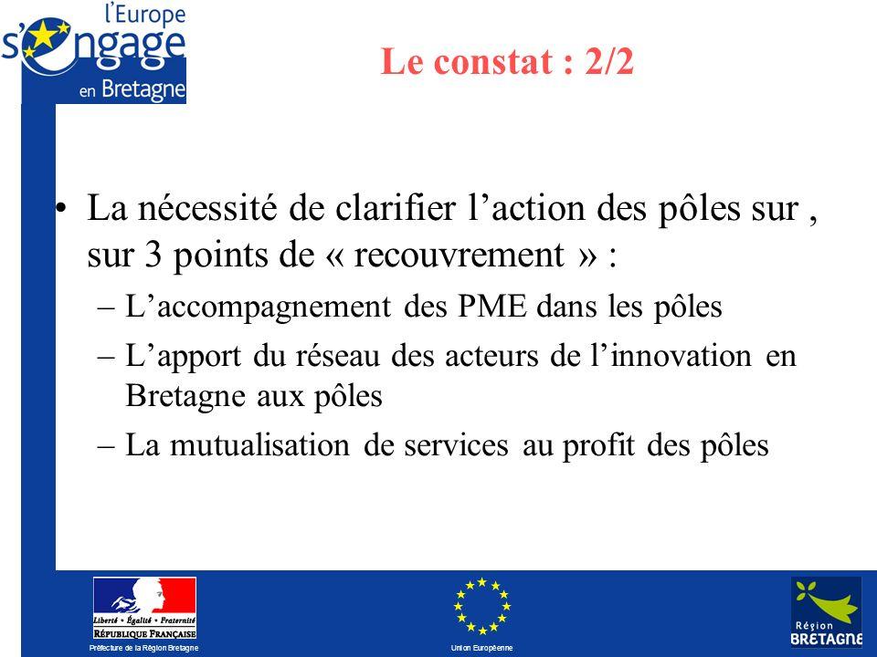 Préfecture de la Région Bretagne Union Européenne La nécessité de clarifier laction des pôles sur, sur 3 points de « recouvrement » : –Laccompagnement