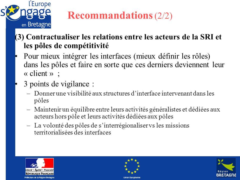 Préfecture de la Région Bretagne Union Européenne Recommandations (2/2) (3) Contractualiser les relations entre les acteurs de la SRI et les pôles de