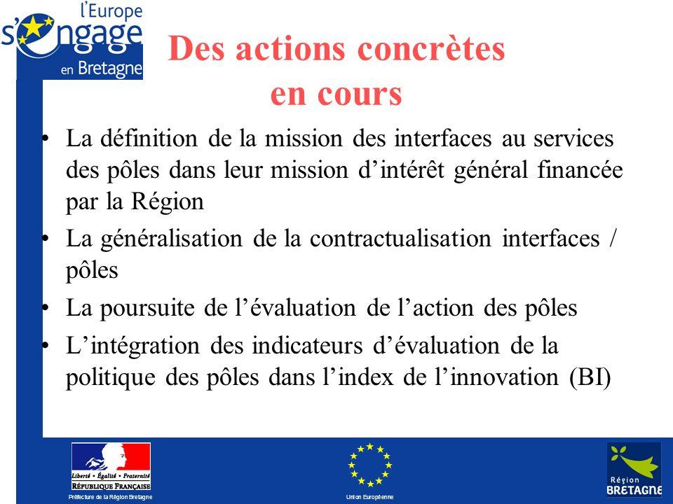 Préfecture de la Région Bretagne Union Européenne Des actions concrètes en cours La définition de la mission des interfaces au services des pôles dans
