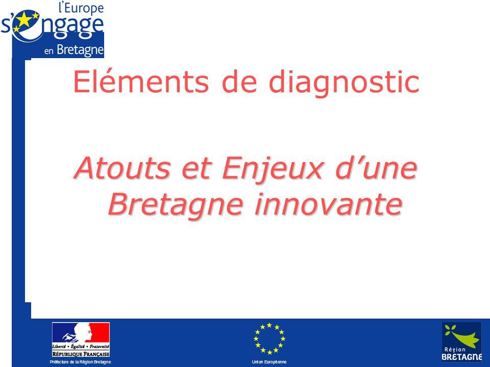 Préfecture de la Région Bretagne Union Européenne Eléments de diagnostic Atouts et Enjeux dune Bretagne innovante