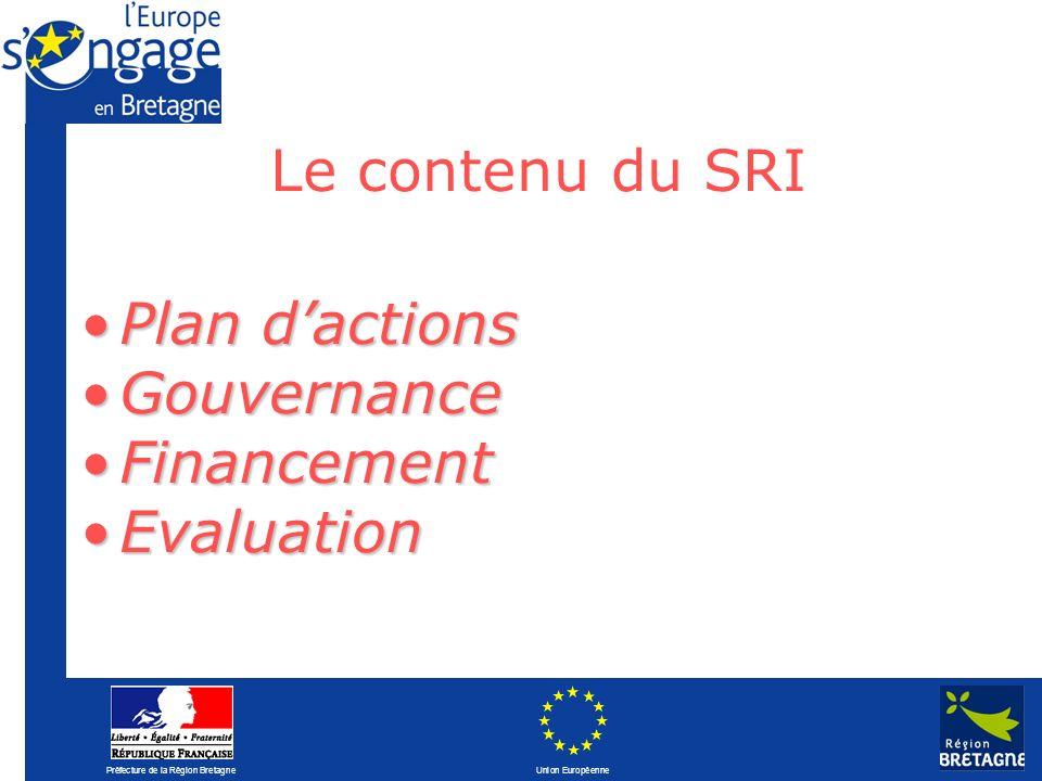 Préfecture de la Région Bretagne Union Européenne Le contenu du SRI Plan dactionsPlan dactions GouvernanceGouvernance FinancementFinancement Evaluatio