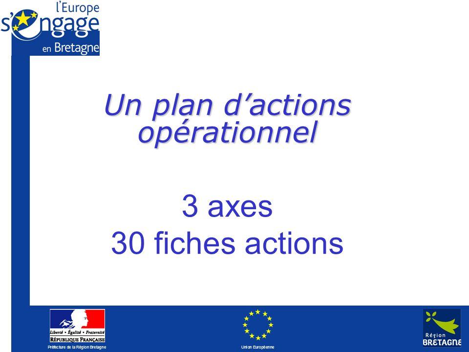 Préfecture de la Région Bretagne Union Européenne Un plan dactions opérationnel 3 axes 30 fiches actions