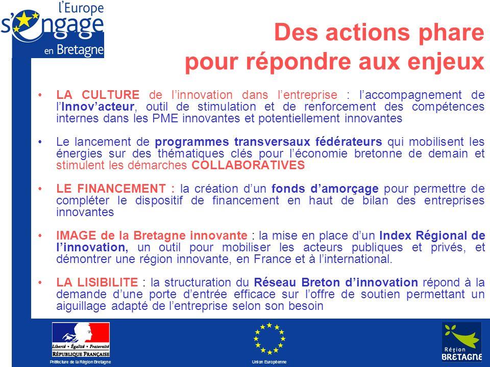 Préfecture de la Région Bretagne Union Européenne Des actions phare pour répondre aux enjeux LA CULTURE de linnovation dans lentreprise : laccompagnem