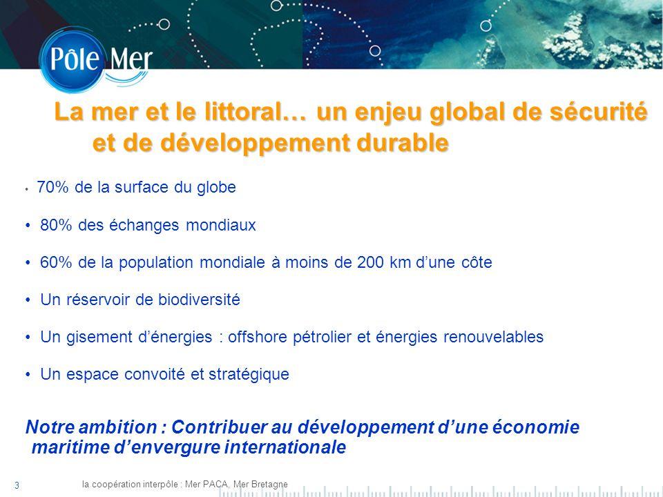 4 la coopération interpôle : Mer PACA, Mer Bretagne La mer : une opportunité de développement économique 440 000 emplois 2,5 % du PNB 40 G de chiffre daffaires (18,5 G de valeur ajoutée) 11 Millions de km2 de ZEE