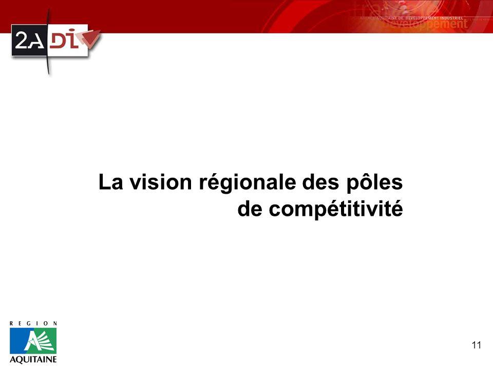 11 La vision régionale des pôles de compétitivité