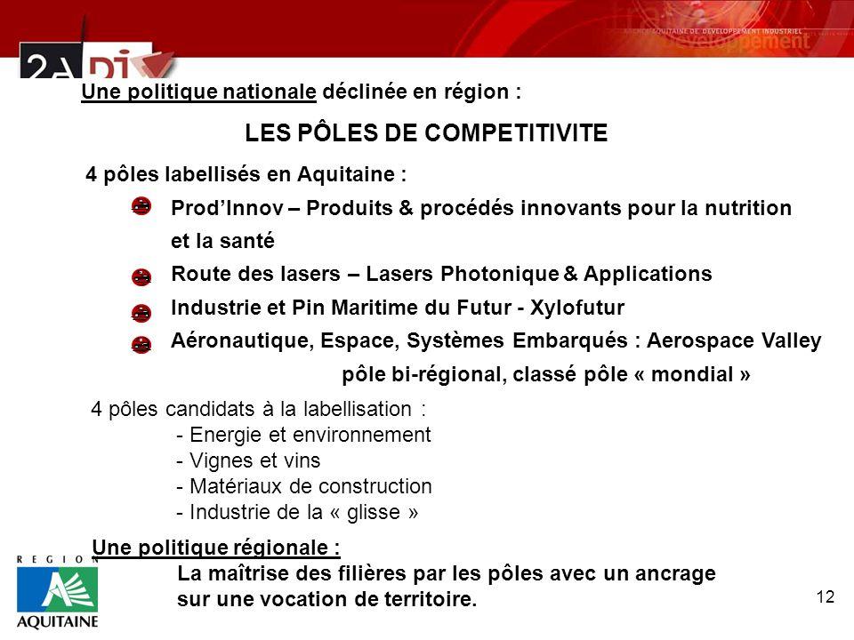 12 Une politique nationale déclinée en région : LES PÔLES DE COMPETITIVITE 4 pôles labellisés en Aquitaine : ProdInnov – Produits & procédés innovants