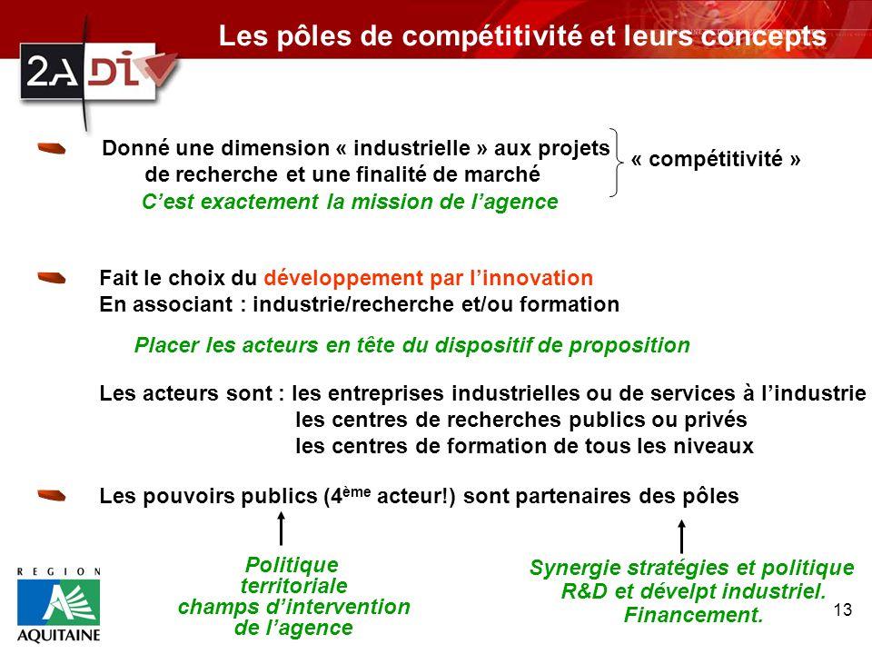13 Donné une dimension « industrielle » aux projets de recherche et une finalité de marché « compétitivité » Cest exactement la mission de lagence Fai