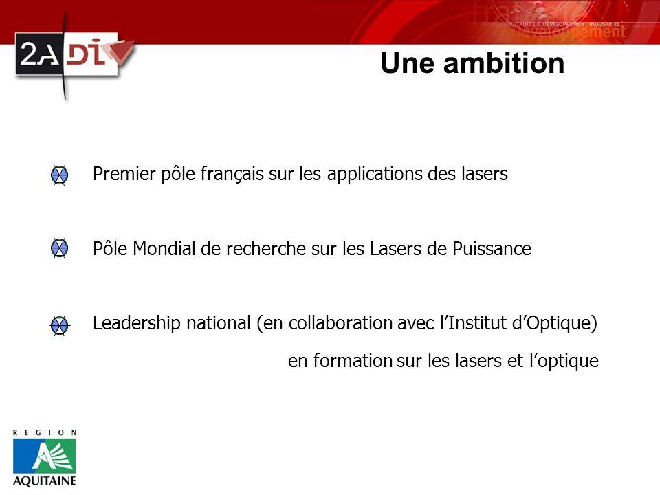Une ambition Premier pôle français sur les applications des lasers Pôle Mondial de recherche sur les Lasers de Puissance Leadership national (en collaboration avec lInstitut dOptique) en formation sur les lasers et loptique