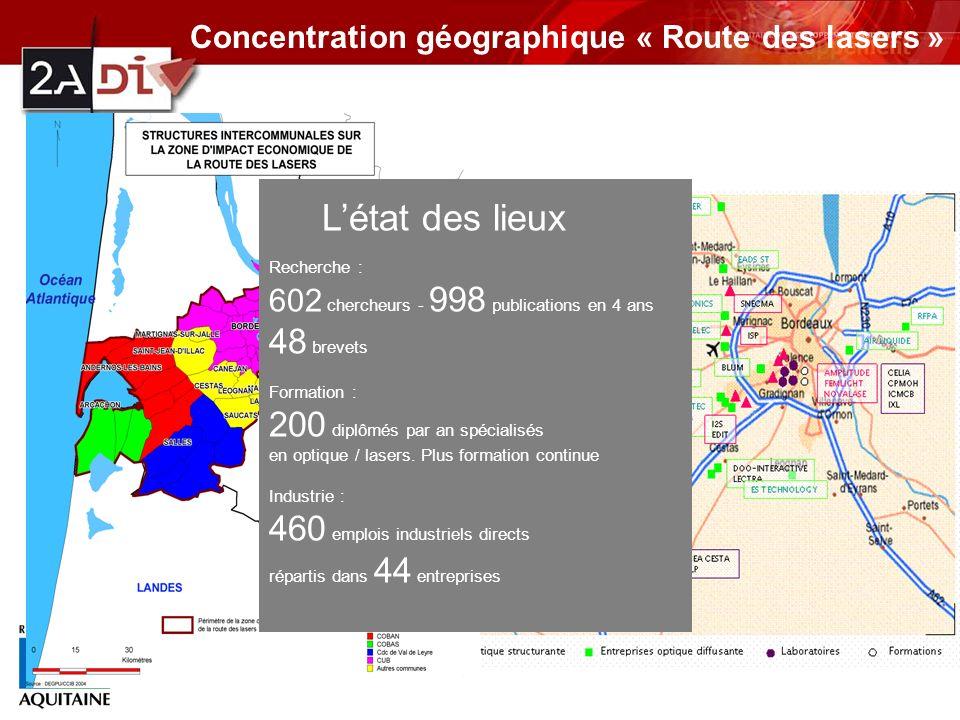 Concentration géographique « Route des lasers » Létat des lieux Recherche : 602 chercheurs - 998 publications en 4 ans 48 brevets Formation : 200 diplômés par an spécialisés en optique / lasers.