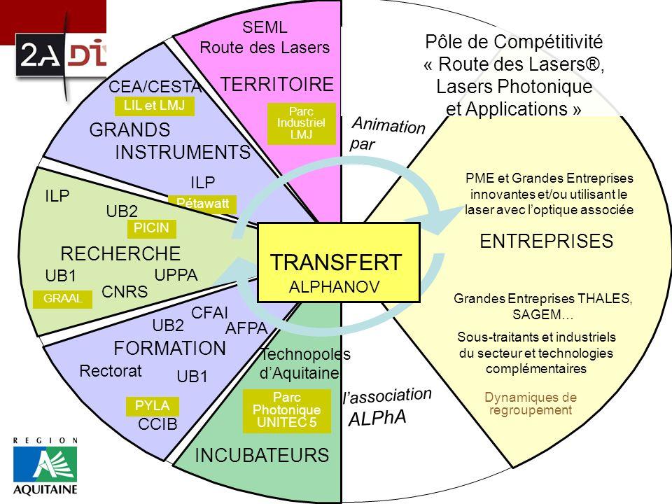 4 ENTREPRISES PME et Grandes Entreprises innovantes et/ou utilisant le laser avec loptique associée Grandes Entreprises THALES, SAGEM… Sous-traitants
