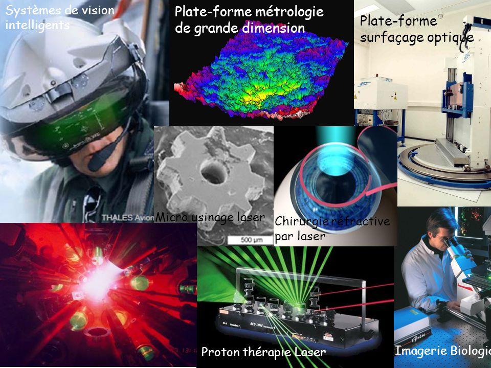 Imagerie Biologique Quelques exemples Systèmes de vision intelligents Plate-forme métrologie de grande dimension Plate-forme surfaçage optique Proton thérapie Laser Chirurgie réfractive par laser Micro usinage laser