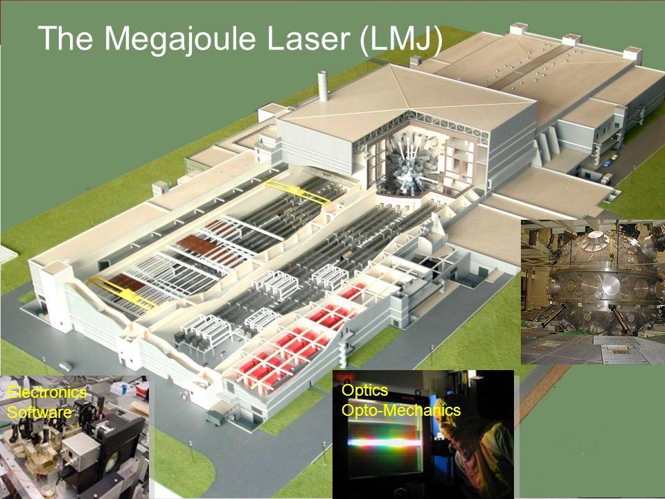 The Megajoule Laser (LMJ) Électronics Software Optics Opto-Mechanics