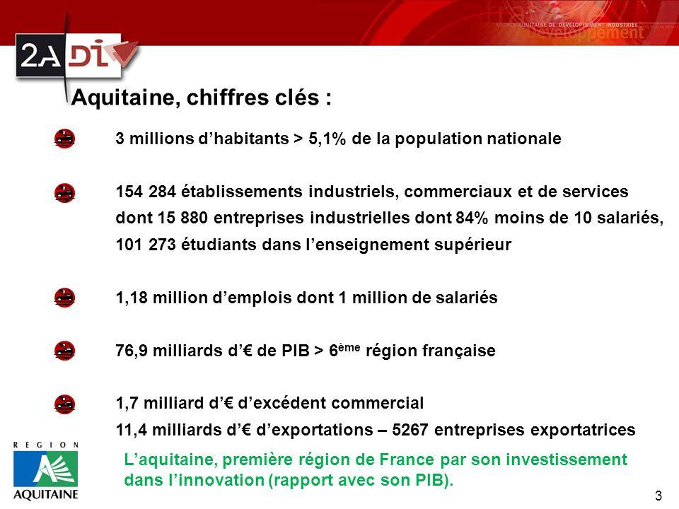 3 Aquitaine, chiffres clés : 3 millions dhabitants > 5,1% de la population nationale 154 284 établissements industriels, commerciaux et de services do