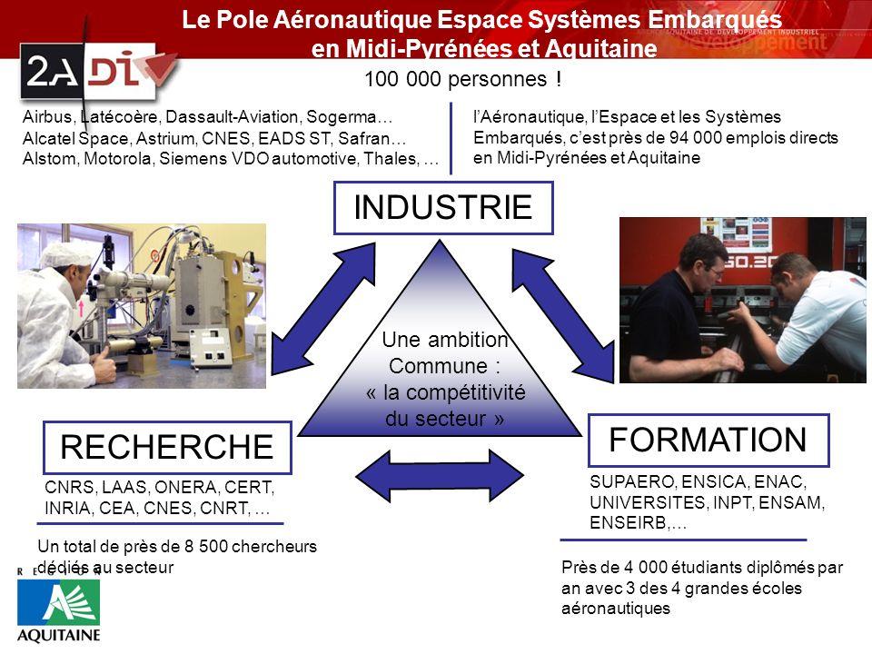 INDUSTRIE RECHERCHE FORMATION Airbus, Latécoère, Dassault-Aviation, Sogerma… Alcatel Space, Astrium, CNES, EADS ST, Safran… Alstom, Motorola, Siemens