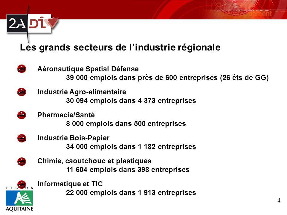 4 Les grands secteurs de lindustrie régionale Aéronautique Spatial Défense 39 000 emplois dans près de 600 entreprises (26 éts de GG) Industrie Agro-a