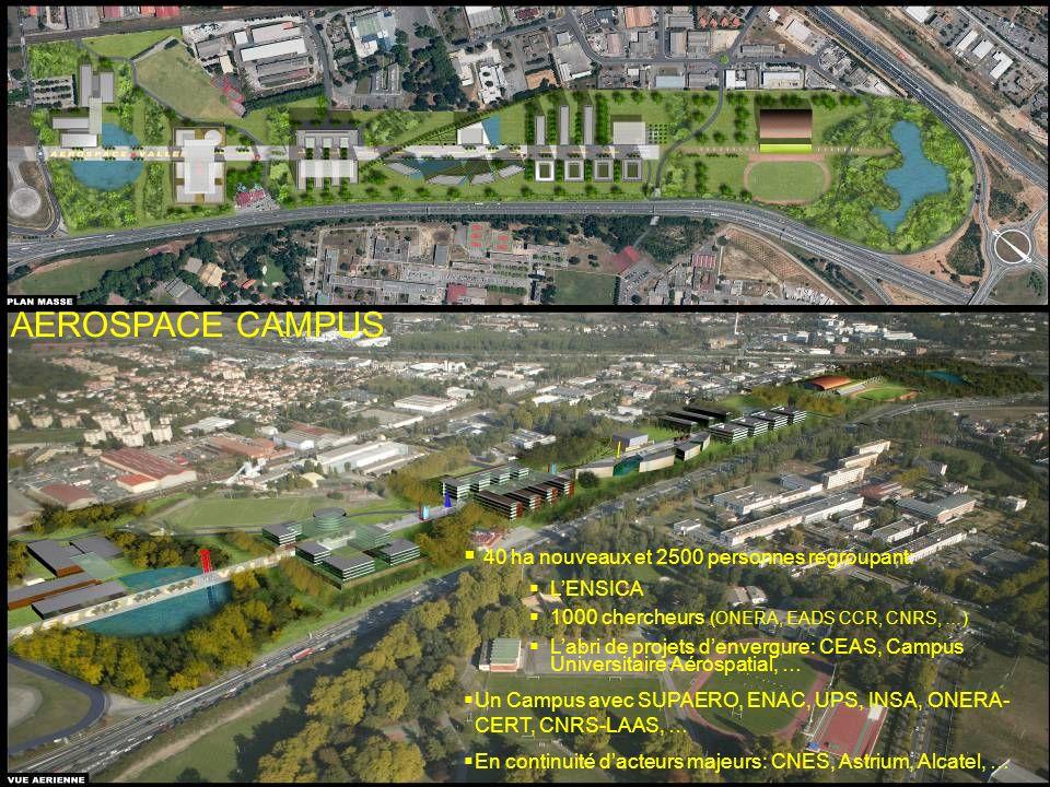 40 ha nouveaux et 2500 personnes regroupant: LENSICA 1000 chercheurs (ONERA, EADS CCR, CNRS, …) Labri de projets denvergure: CEAS, Campus Universitair