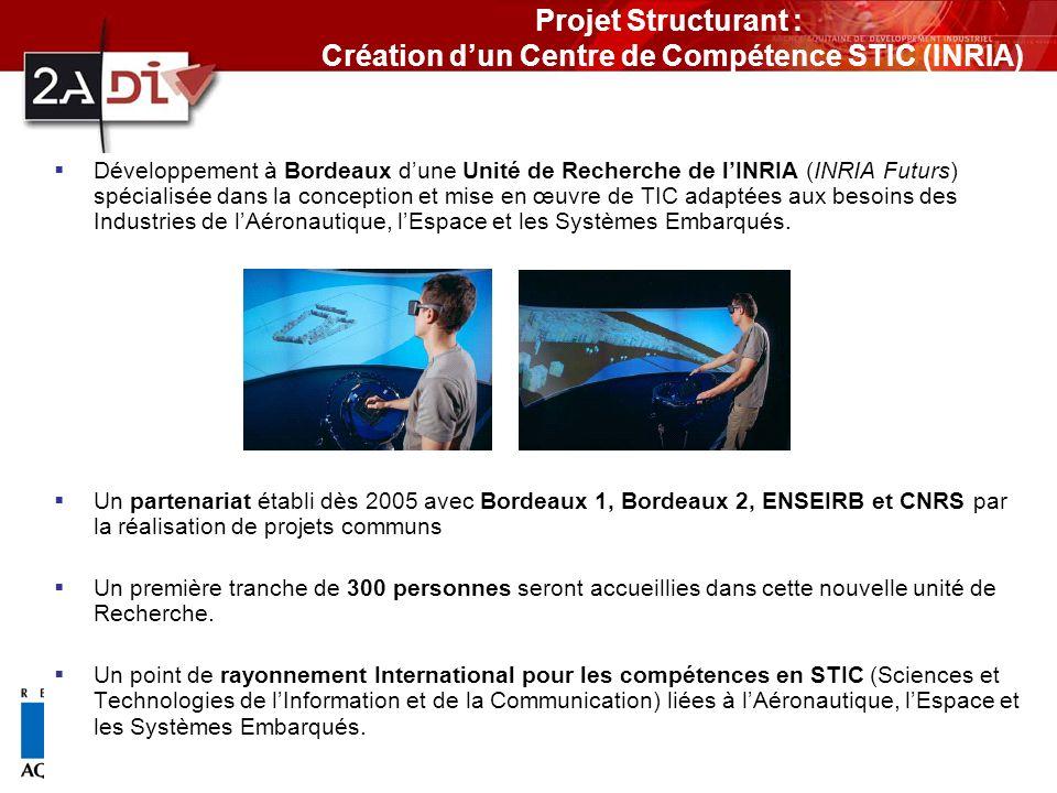 Développement à Bordeaux dune Unité de Recherche de lINRIA (INRIA Futurs) spécialisée dans la conception et mise en œuvre de TIC adaptées aux besoins des Industries de lAéronautique, lEspace et les Systèmes Embarqués.