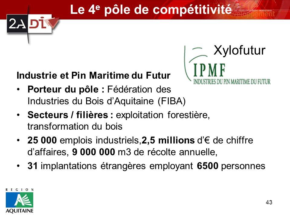43 Le 4 e pôle de compétitivité Industrie et Pin Maritime du Futur Porteur du pôle : Fédération des Industries du Bois dAquitaine (FIBA) Secteurs / fi