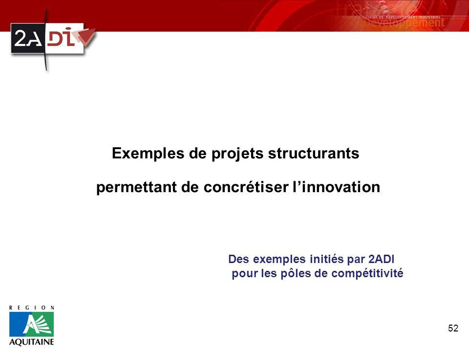 52 Exemples de projets structurants permettant de concrétiser linnovation Des exemples initiés par 2ADI pour les pôles de compétitivité