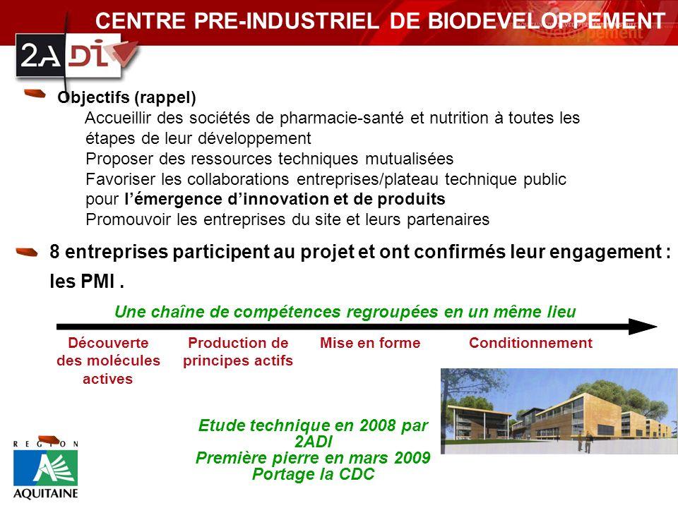 53 8 entreprises participent au projet et ont confirmés leur engagement : les PMI.
