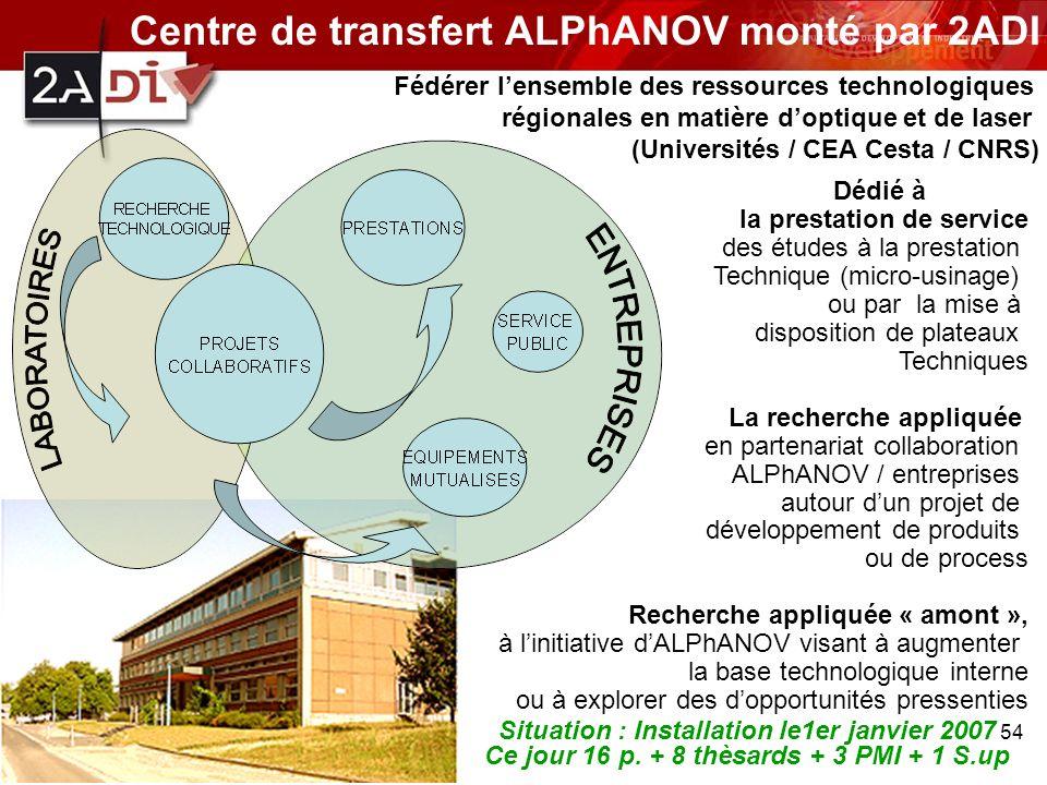 54 Centre de transfert ALPhANOV monté par 2ADI Fédérer lensemble des ressources technologiques régionales en matière doptique et de laser (Universités