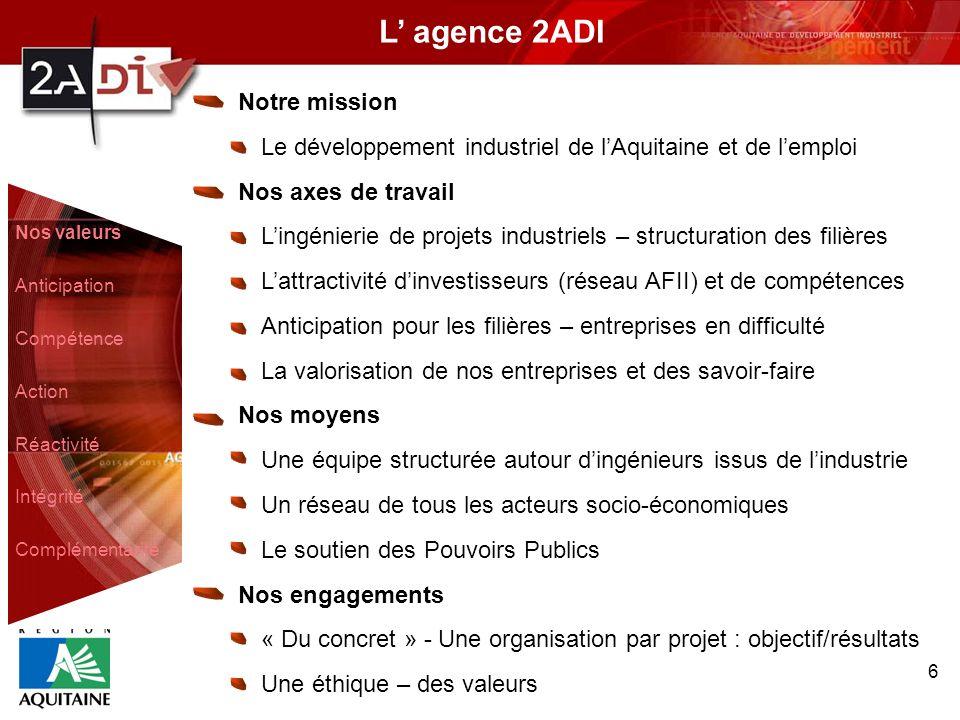 6 L agence 2ADI Notre mission Le développement industriel de lAquitaine et de lemploi Nos axes de travail Lingénierie de projets industriels – structu
