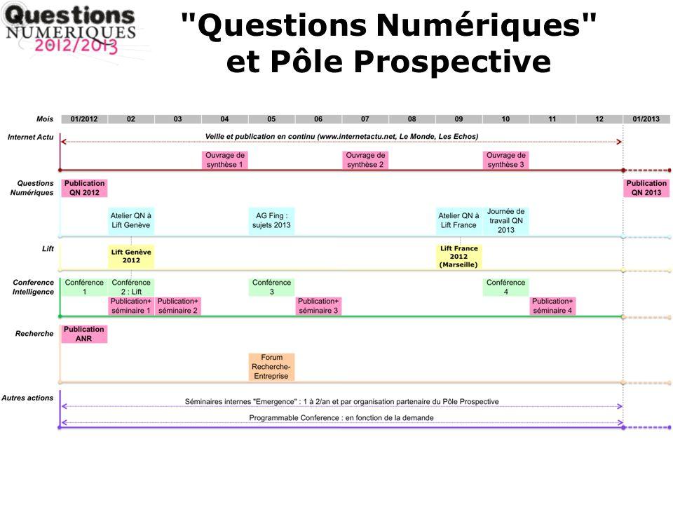 Questions Numériques et Pôle Prospective
