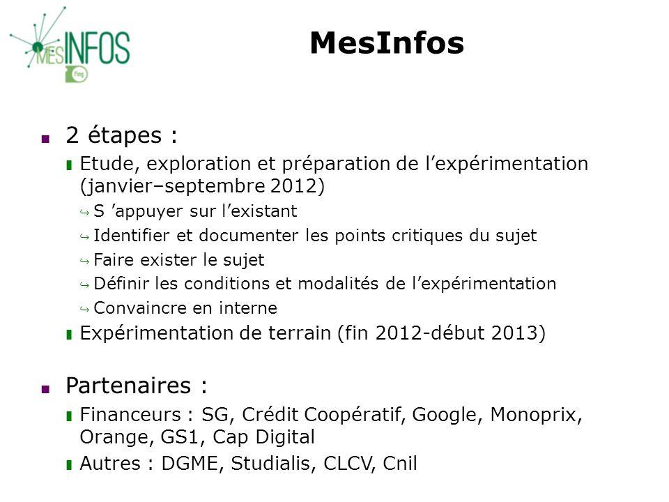 MesInfos 2 étapes : Etude, exploration et préparation de lexpérimentation (janvier–septembre 2012) S appuyer sur lexistant Identifier et documenter le