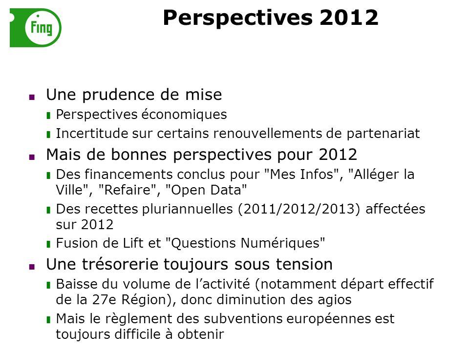 Perspectives 2012 Une prudence de mise Perspectives économiques Incertitude sur certains renouvellements de partenariat Mais de bonnes perspectives po