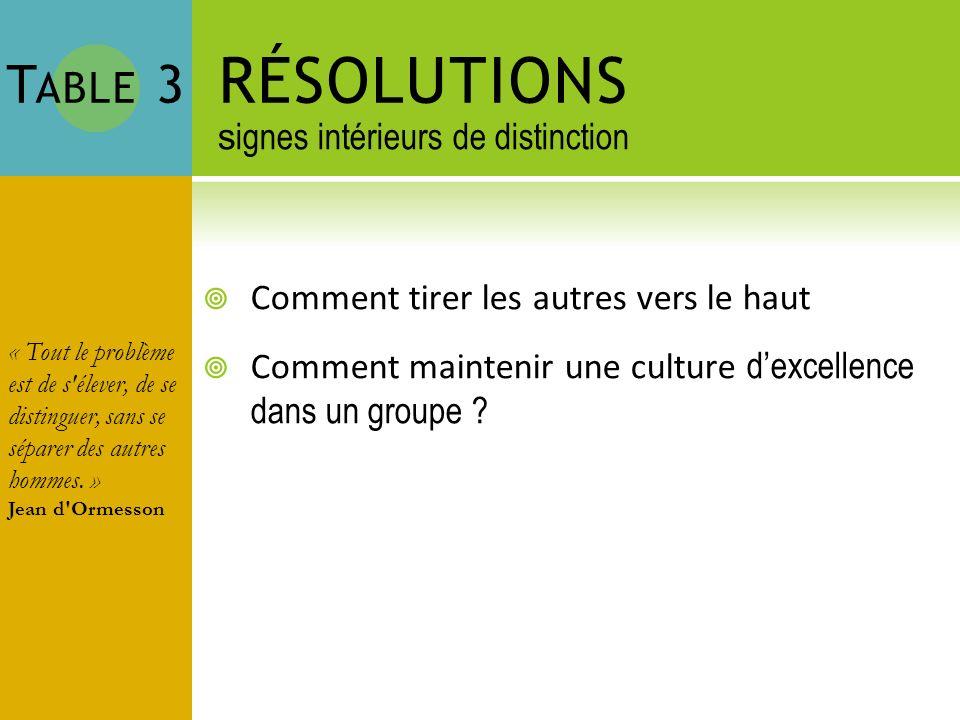 T ABLE 3 RÉSOLUTIONS Comment tirer les autres vers le haut Comment maintenir une culture dexcellence dans un groupe ? « Tout le problème est de s'élev
