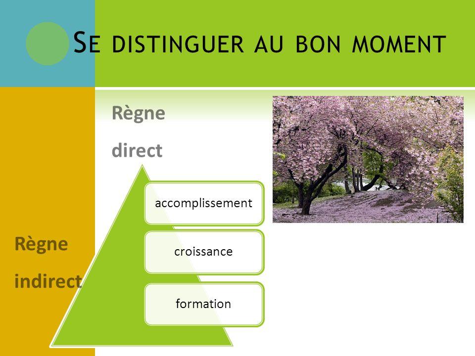 S E DISTINGUER AU BON MOMENT accomplissementcroissanceformation Règne indirect Règne direct
