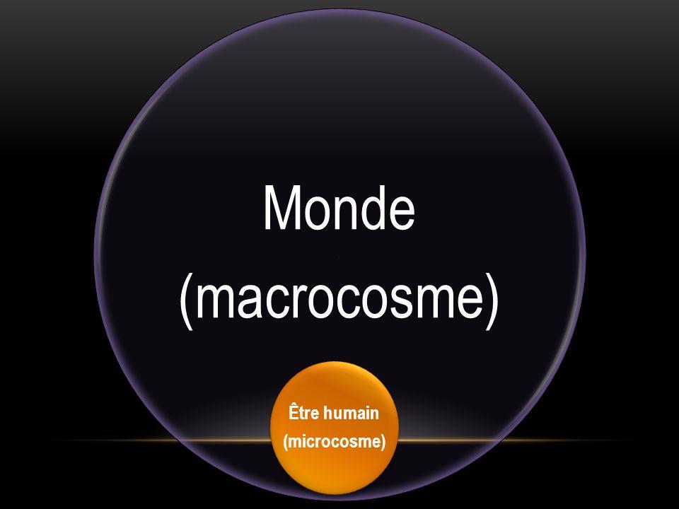 Monde (macrocosme) Être humain (microcosme)