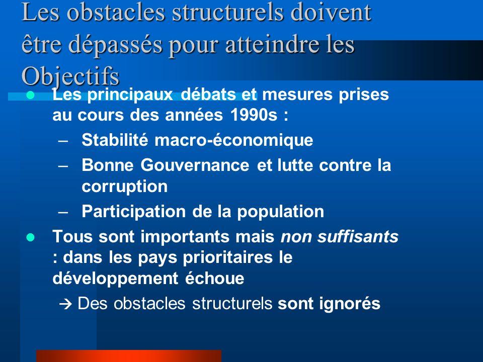Que doit-il être fait ? Dépasser les obstacles structurels résumé des points importants
