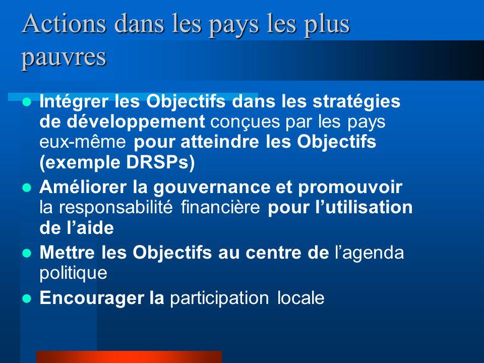 Le Pacte du Millénaire pour le développement Le Pacte du Millénaire pour le développement – un plan daction qui est construit sur laccord conclu entre