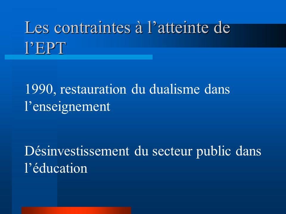 La Rép. du Congo était un des pays les plus scolarisés de la planète (95 %) Alphabétisation: La Rép. Du Congo reçoit le Prix dhonneur de lUNESCO en 19