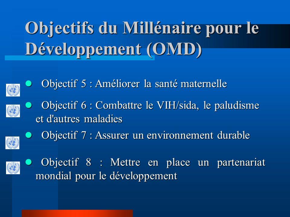 Objectifs du Millénaire pour le Développement (OMD) Objectif 5 : Améliorer la santé maternelle Objectif 5 : Améliorer la santé maternelle Objectif 6 : Combattre le VIH/sida, le paludisme et d autres maladies Objectif 6 : Combattre le VIH/sida, le paludisme et d autres maladies Objectif 7 : Assurer un environnement durable Objectif 7 : Assurer un environnement durable Objectif 8 : Mettre en place un partenariat mondial pour le développement Objectif 8 : Mettre en place un partenariat mondial pour le développement