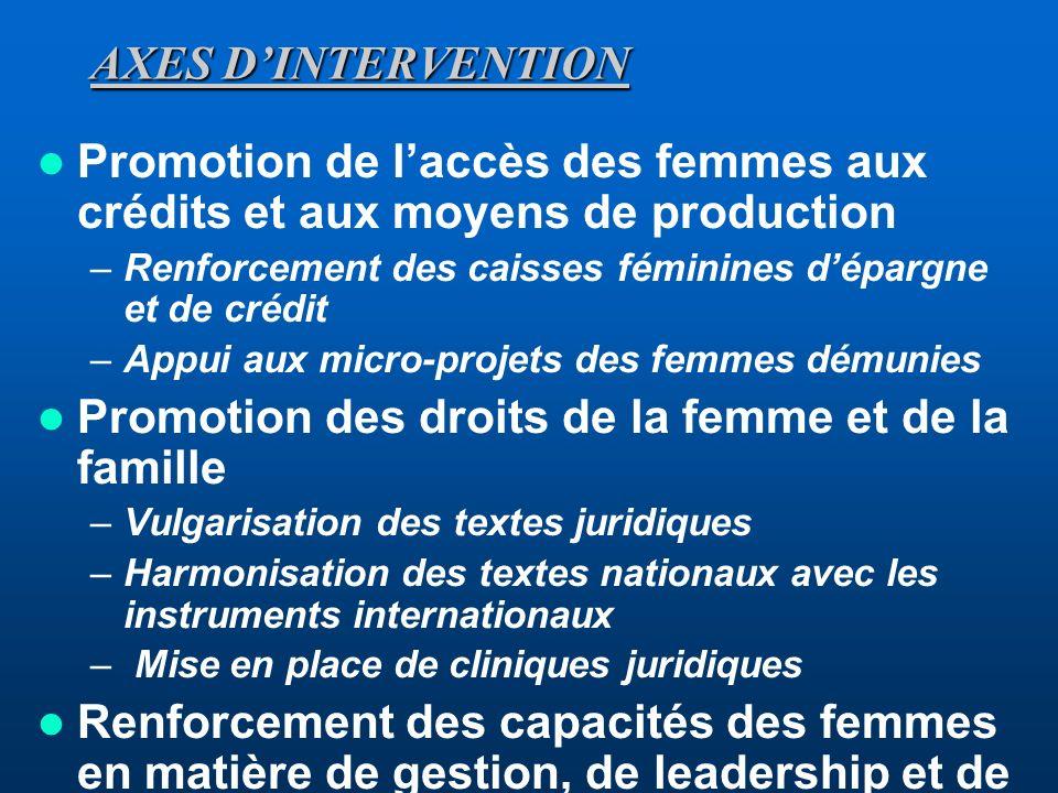 AXES DINTERVENTION Constitution dune banque de données désagrégées par sexe - Etudes sur les situations dinégalité - Données de routine désagrégées Re