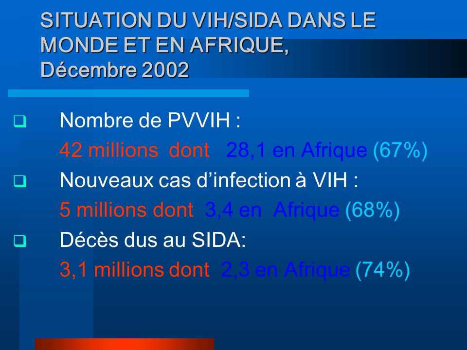 Adultes et enfants vivant avec le VIH/SIDA Estimations à fin 2001 560 000 440 000 28,1 millions 1 million 6,1 millions 15 000 940 000 420 000 1,4 mill