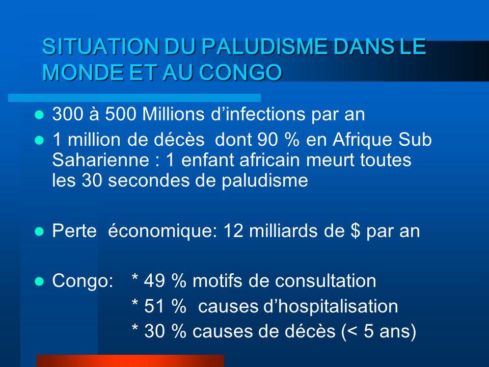 Objectif 6 : Combattre le VIH/SIDA, le paludisme et dautres maladies Cible 8.D'ici à 2015, avoir maîtrisé le paludisme et d'autres grandes maladies, e